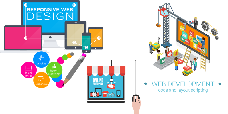 custom web solutions